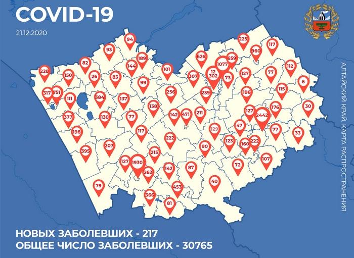 Коронавирус в Алтайском крае - ситуация на 21 декабря 2020