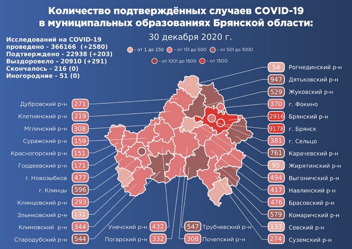 Коронавирус в Брянской области - ситуация на 30 декабря 2020