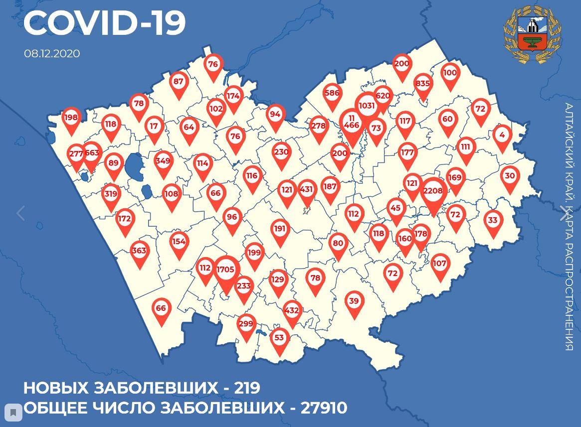 Коронавирус в Алтайском крае - ситуация на 8 декабря 2020