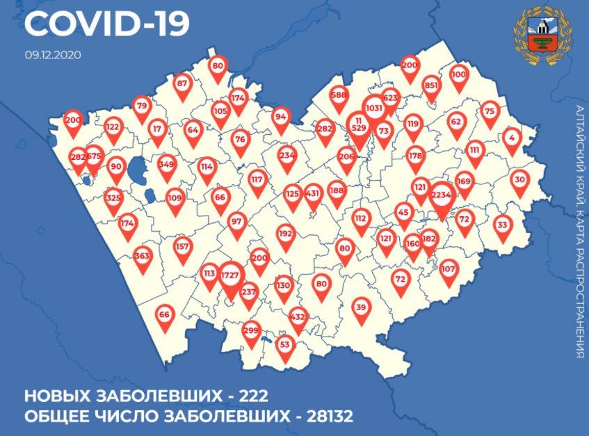 Коронавирус в Алтайском крае - ситуация на 9 декабря 2020