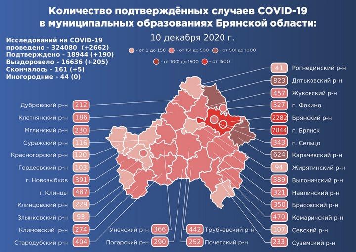 Карта заболевших коронавирусом в Брянской области на 10 декабря