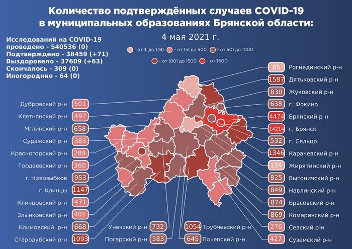 Коронавирус в Брянской области - ситуация на 4 мая 2021