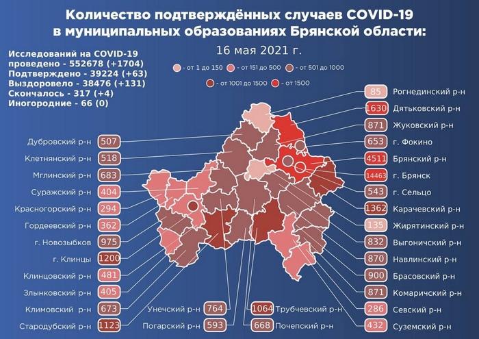 Коронавирус в Брянской области - ситуация на 16 мая 2021