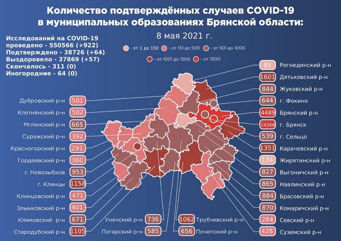 Коронавирус в Брянской области - ситуация на 8 мая 2021
