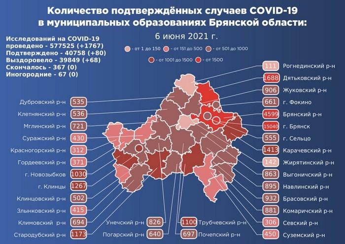 Коронавирус в Брянской области - ситуация на 6 июня 2021