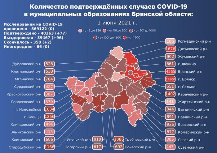 Коронавирус в Брянской области - ситуация на 1 июня 2021