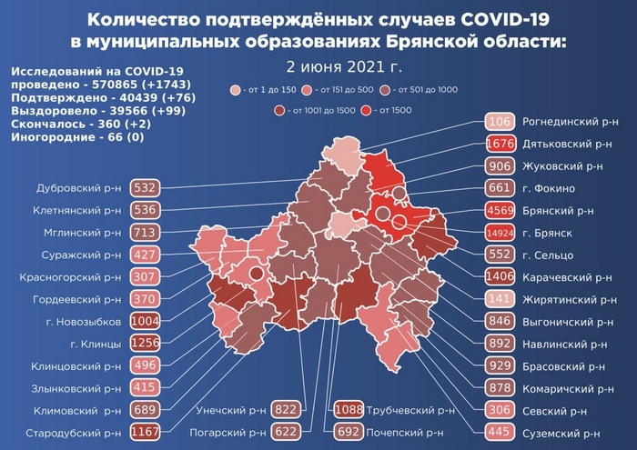 Коронавирус в Брянской области - ситуация на 3 июня 2021
