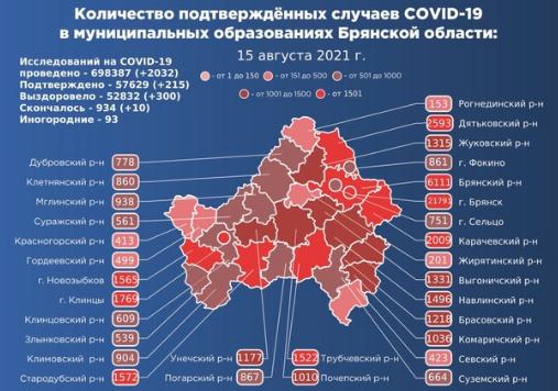 Коронавирус в Брянской области - ситуация на 15 августа 2021