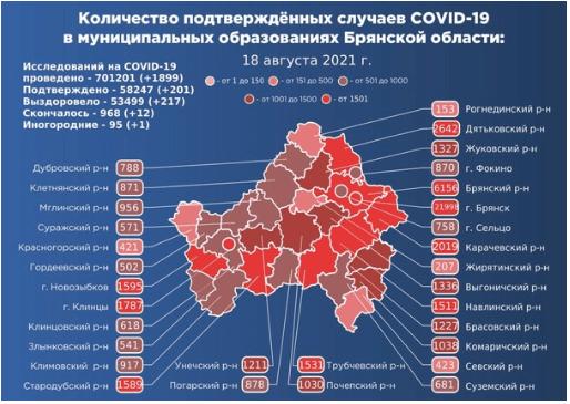 Коронавирус в Брянской области - ситуация на 18 августа 2021